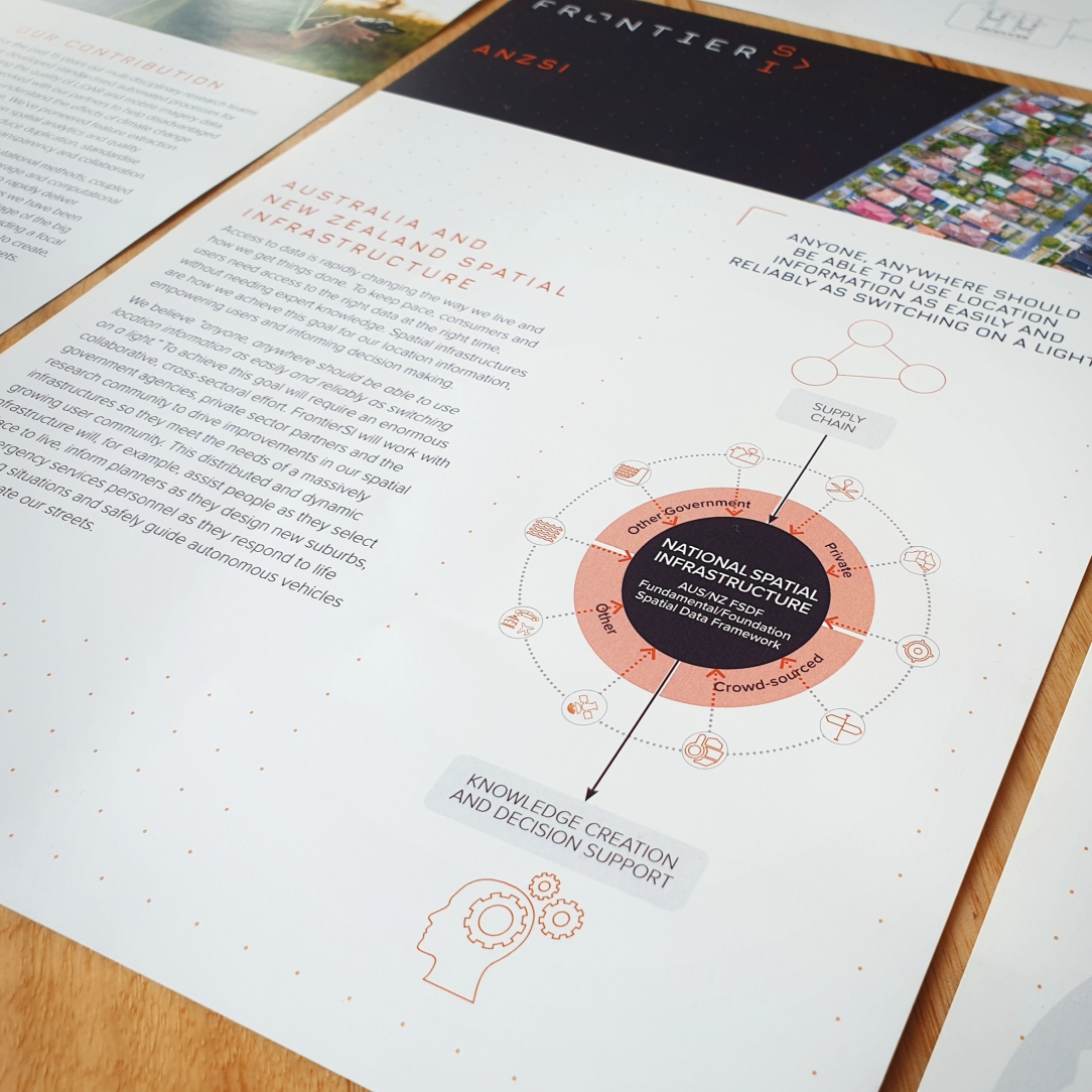 FrontierSI Infographics